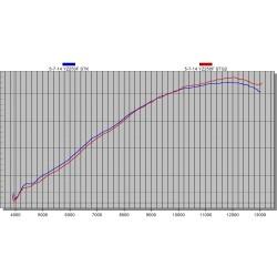 Arbre à cames DCR Honda CRF 250 (13-14)